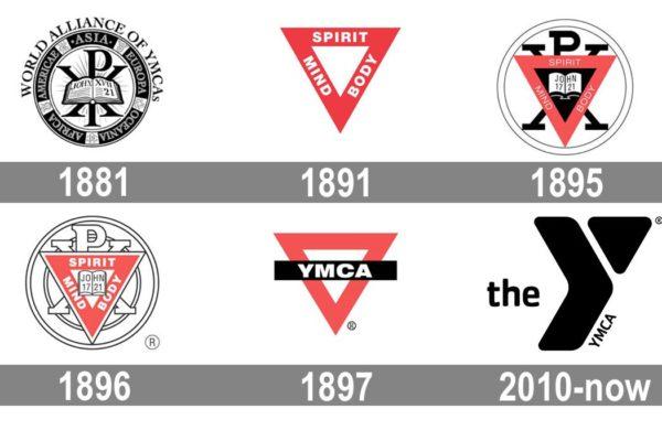 YMCA-Logo-history